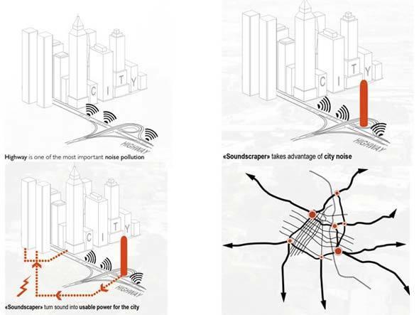 soundscraper-transforma-ru-do-urbano-em-energia-blog-da-engenharia