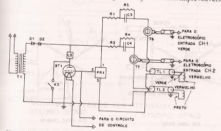 Diagrama simplificado de um instrumento de impulsos de alta frequência