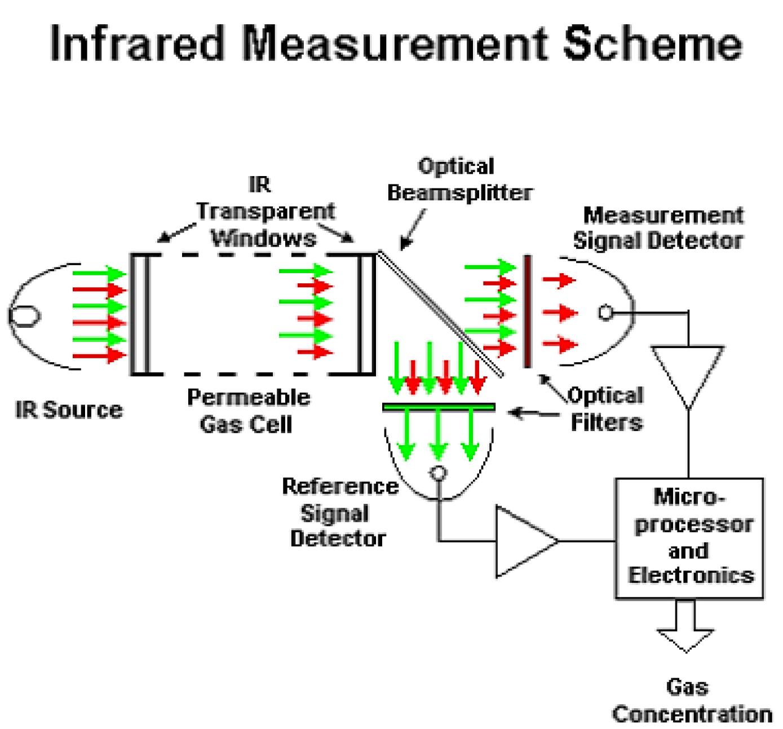 Ssr Lazer 5 Schematic