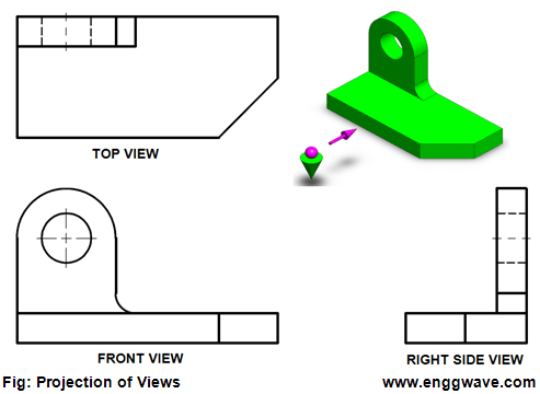 Third angle and first angle projection pdf viewer