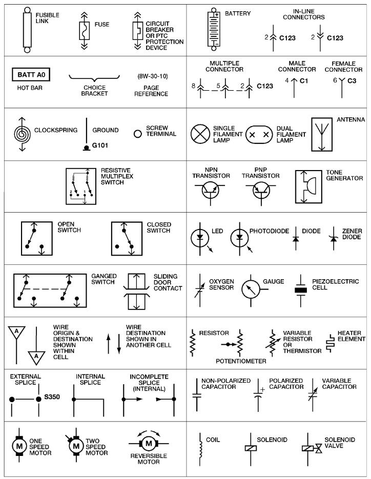 Remarkable Germany Wiring Diagrams Basic Electronics Wiring Diagram Wiring Database Rimengelartorg