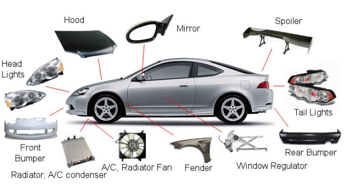 Car Body Parts Diagram