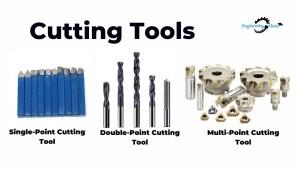 Cutting-Tools