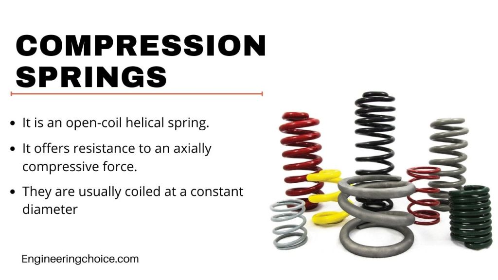 Compression-Spring