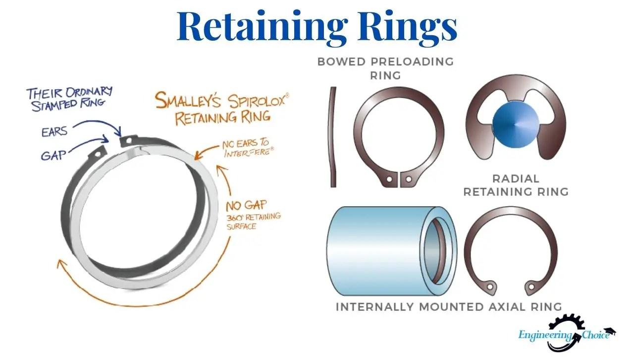 Retaining-Rings