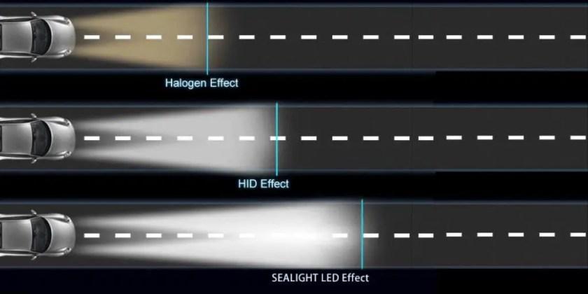 car headlight bulbs effects