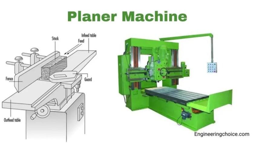 planer machine