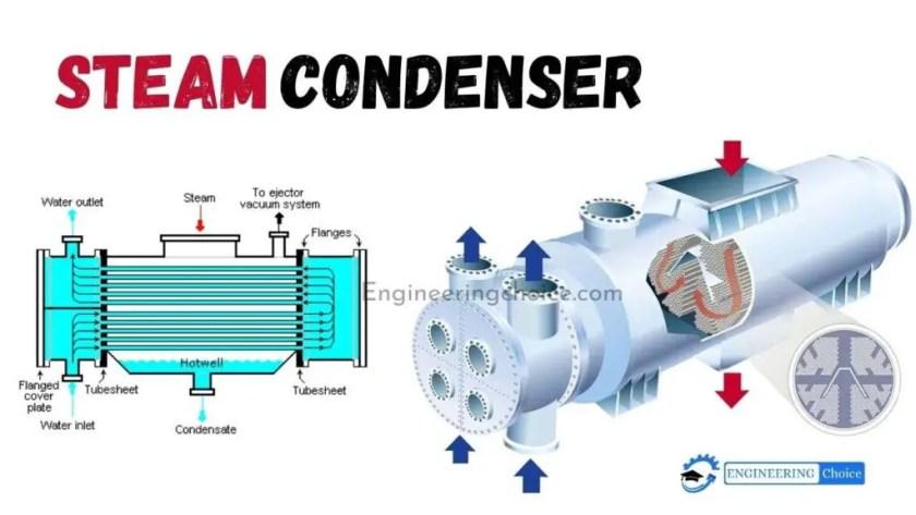 Steam Condenser Diagram