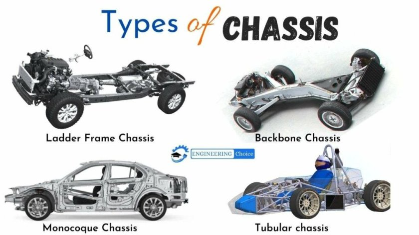Types of Chassis