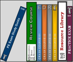 Test Day Resource Library