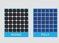 solar-panel-types-and-their-various-work-in-hindi