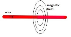 electrical-magnetic-field