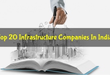 List Of Top 20 Infrastructure Companies In India