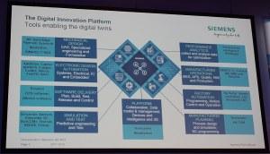 Das Portfolio der Siemens PLM Software-Lösung
