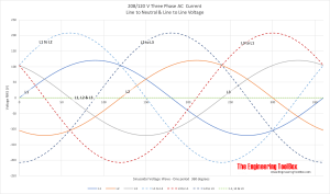 AC Circuit  Voltage, Current and Power