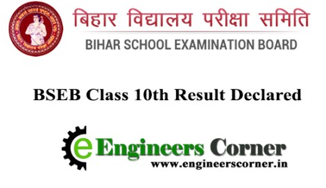 BSEB class 10th Result