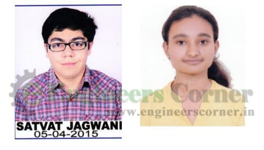 All India IIT-JEE Toppers 2015