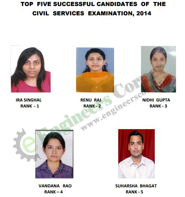 List of all Selected Students & Toppers of UPSC Civil Services Exam