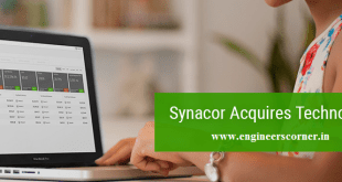 synacor acquires technorati