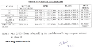 BHU CHS SET - 2016 Counselling Schedule, Procedure, Fee & Important Instructions
