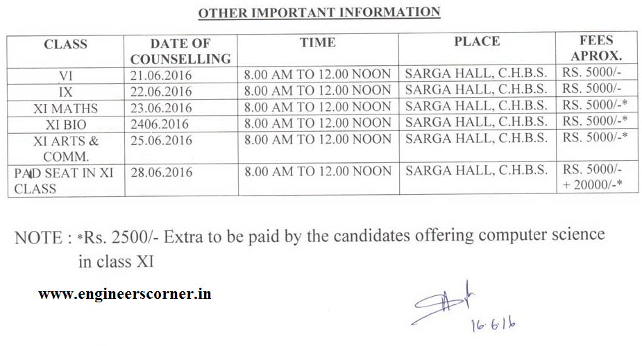 Bhu Chs Set 2016 Counselling Schedule Procedure Fee Important