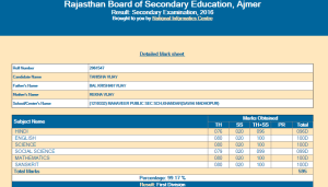 Rajasthan Board RBSE Class 10th Merit List and Toppers list 2016