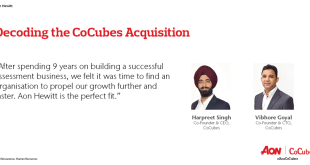 Aon Hewitt acquires CoCubes - Hiring Assessment