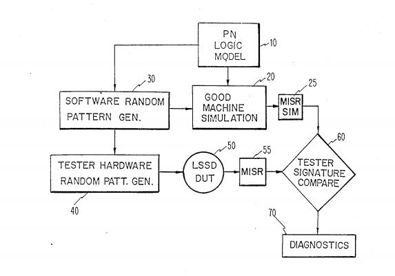 Drawing From US Patent 4688223