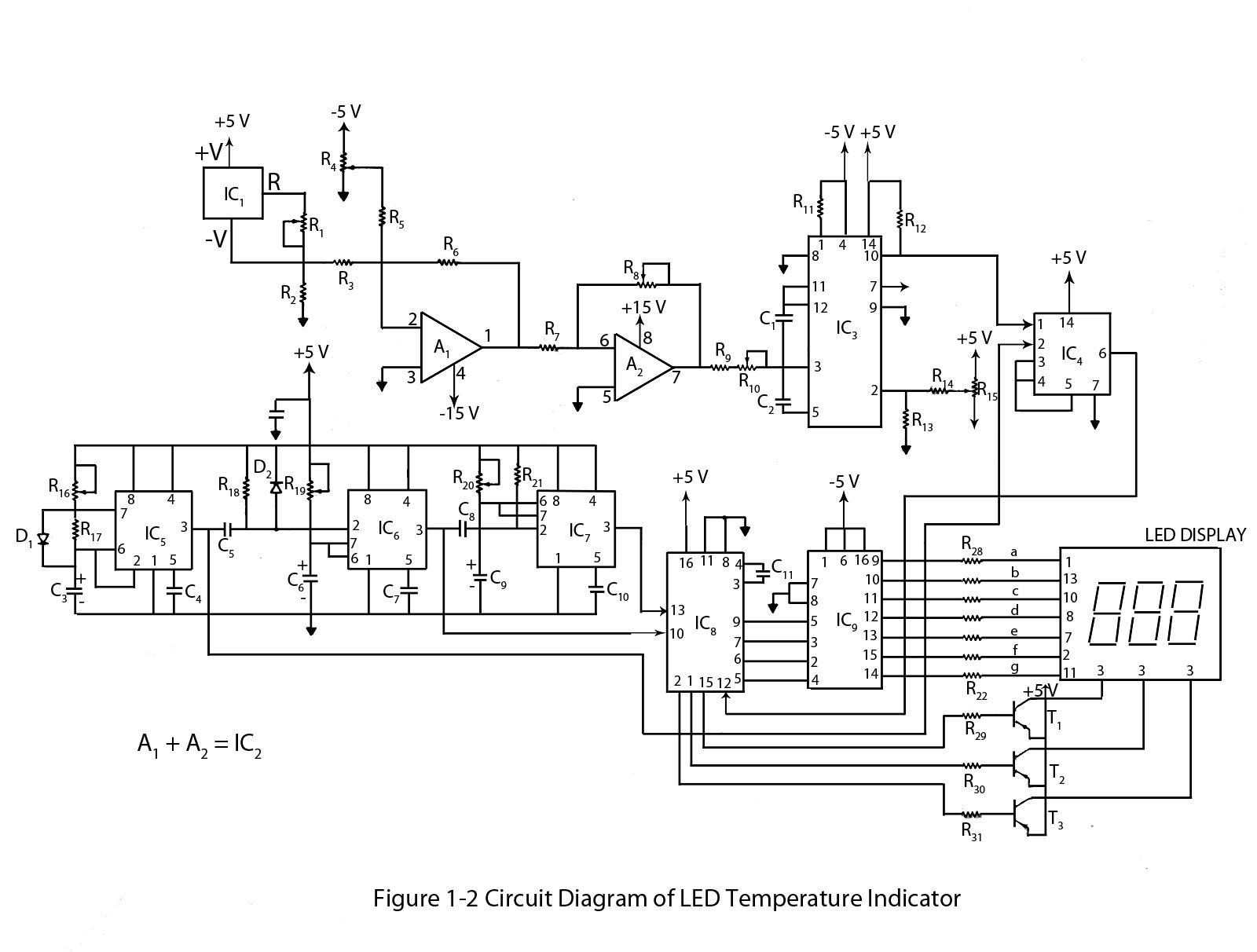 Advanced Led Temperature Indicator