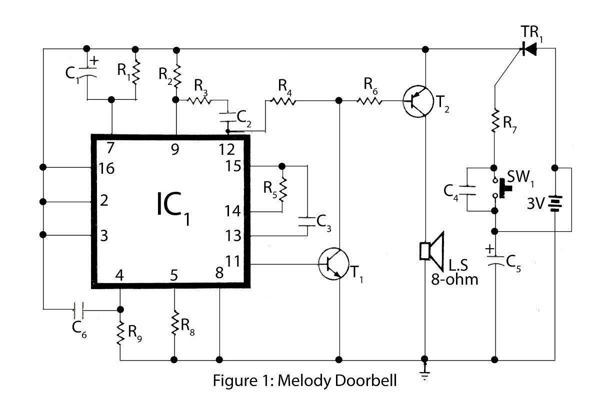 Melody Doorbell