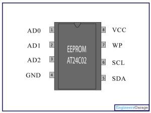 24C02   EEPROM AT24C02   Datasheet  Pin Diagram & Description