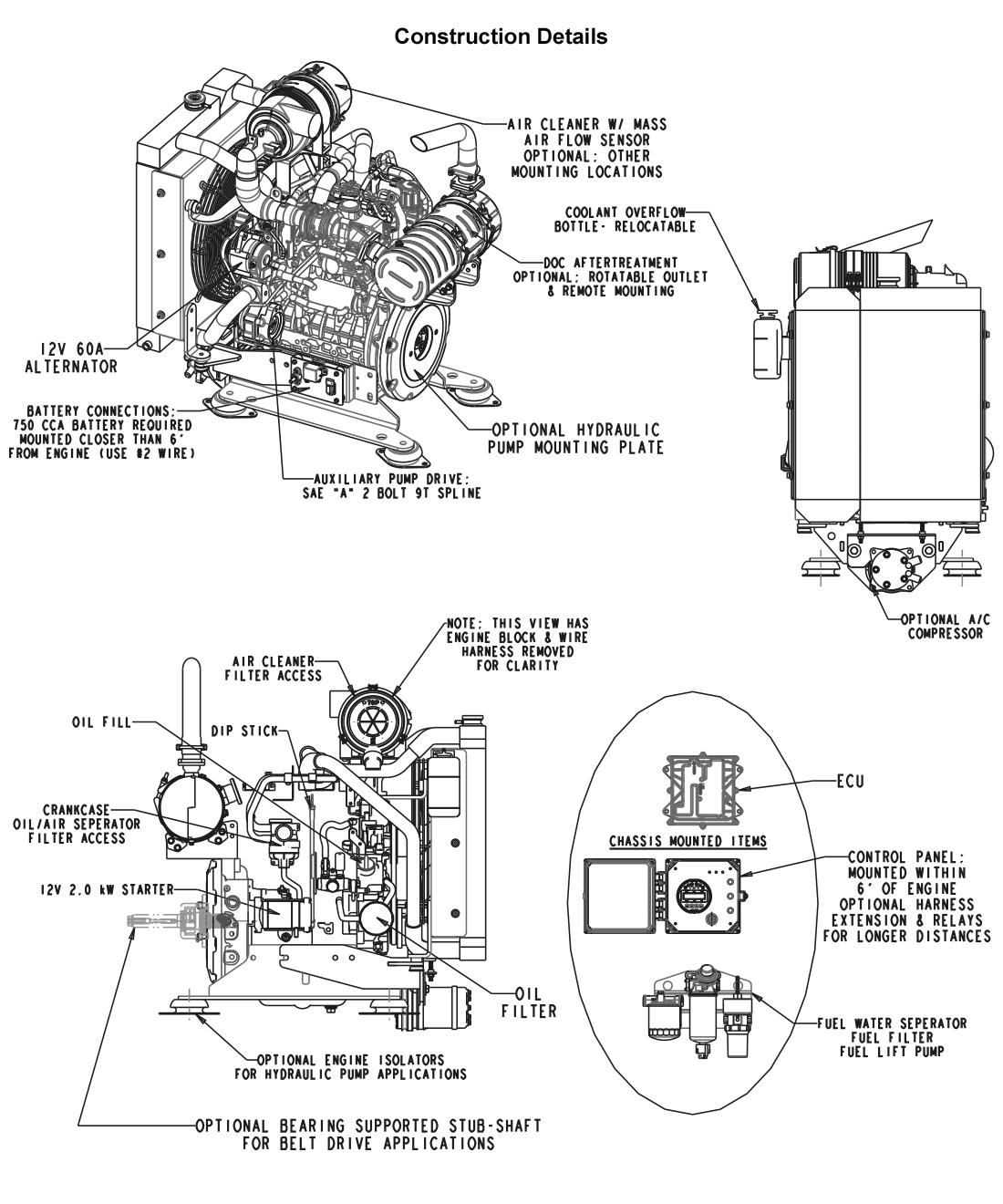 49 6 Hp Tier 4 Finalsel Power Unit Details