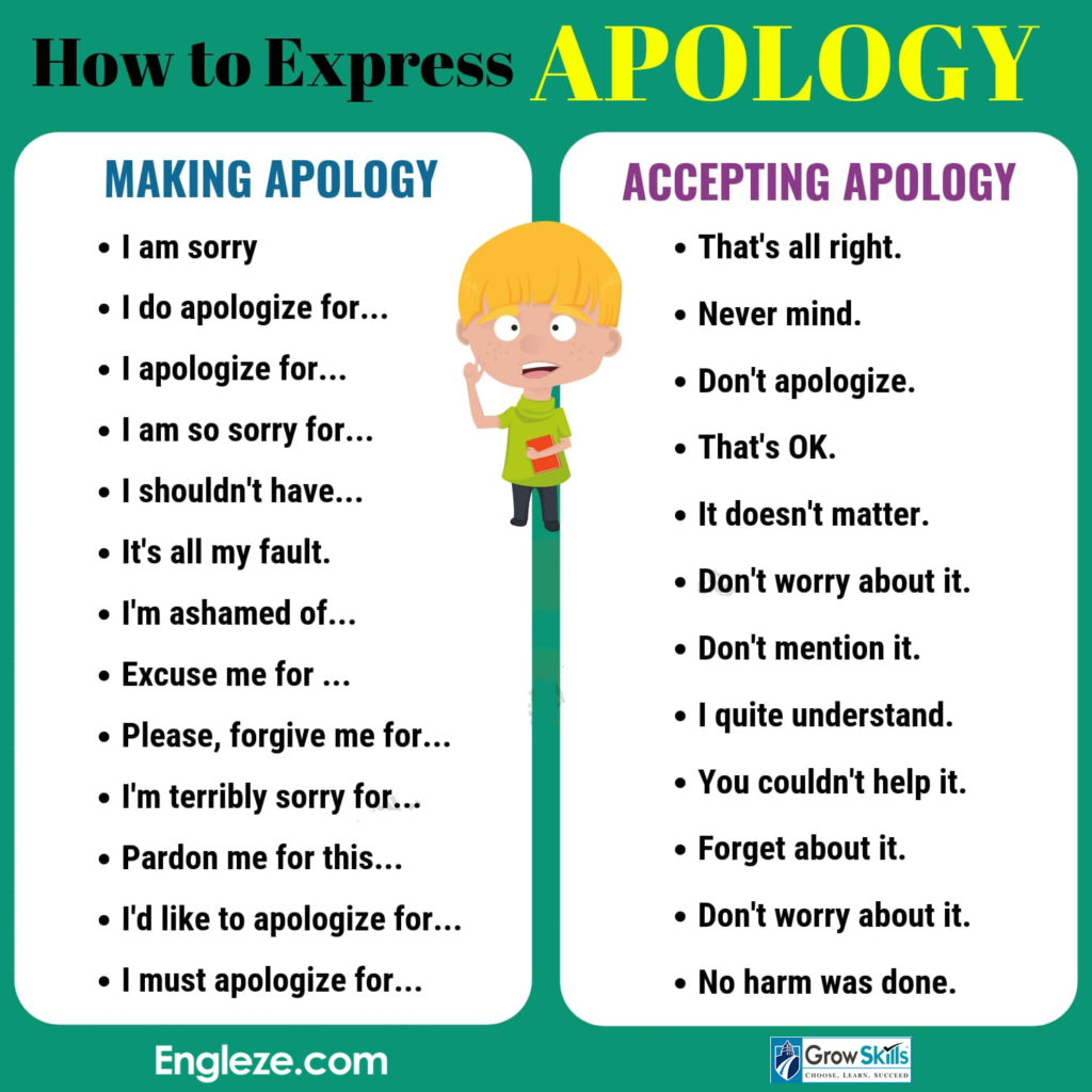 How To Make And Accept An Apology In English Engleze