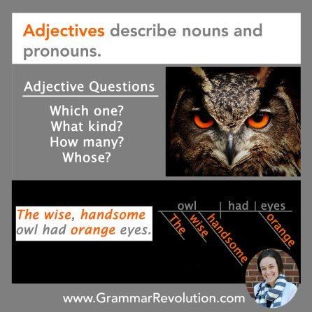 Adjective Poster