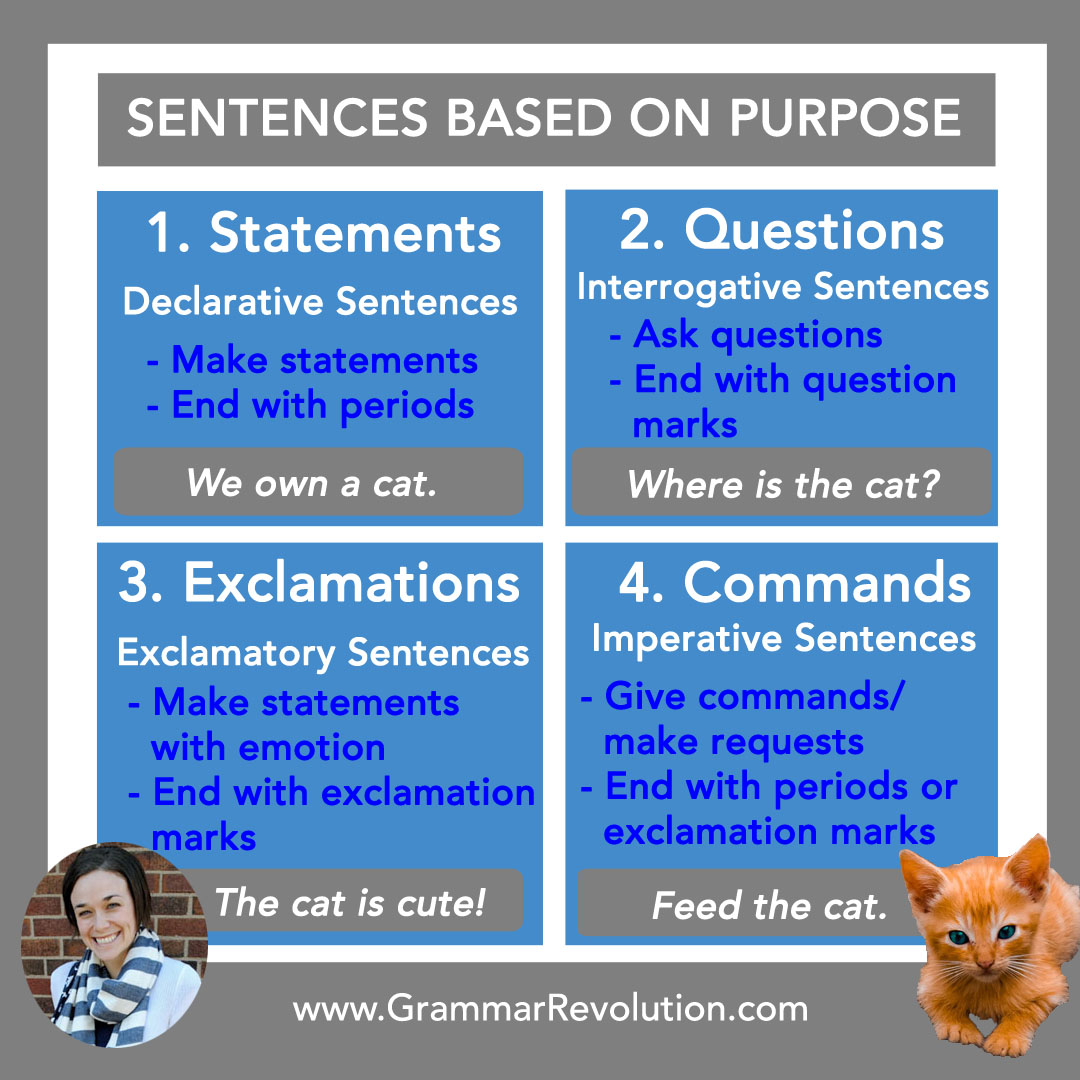 Sentence Types Statements Questions Exclamations