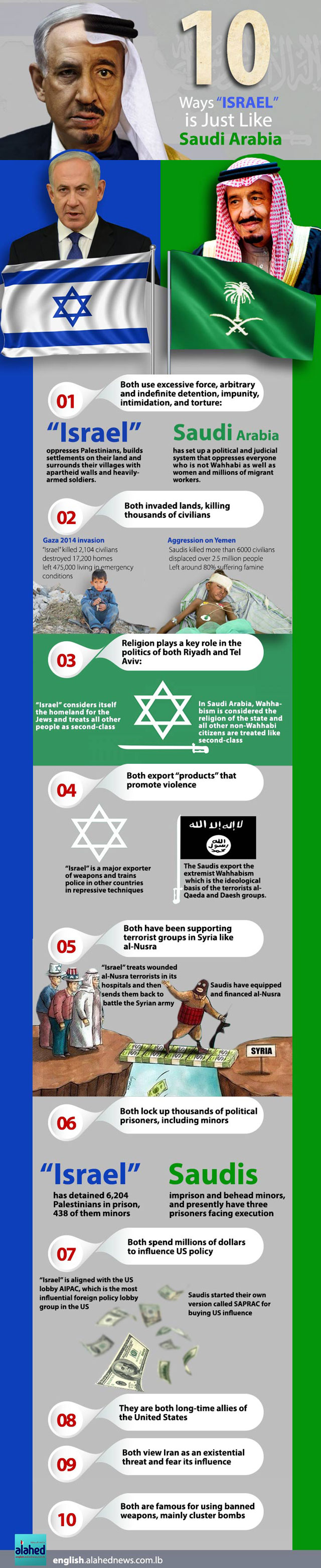 10 Ways «Israel» is Just like Saudi Arabia [Info-graphics]