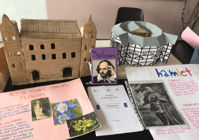 Shakespeare reading project