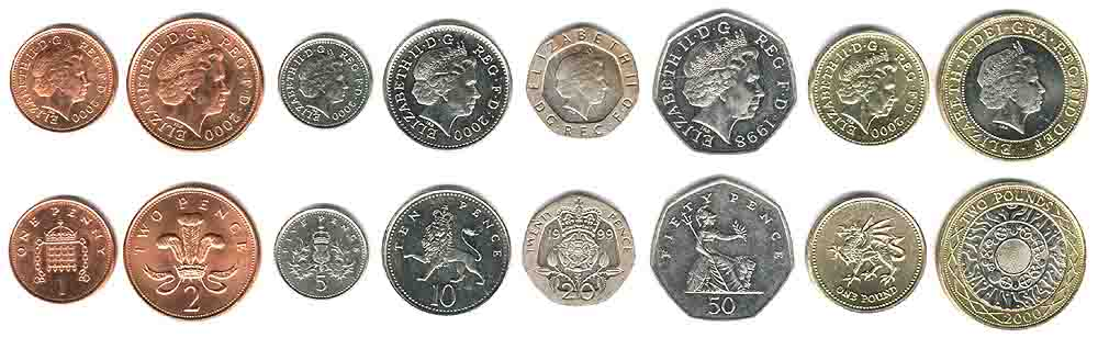 Image result for pounds and pence