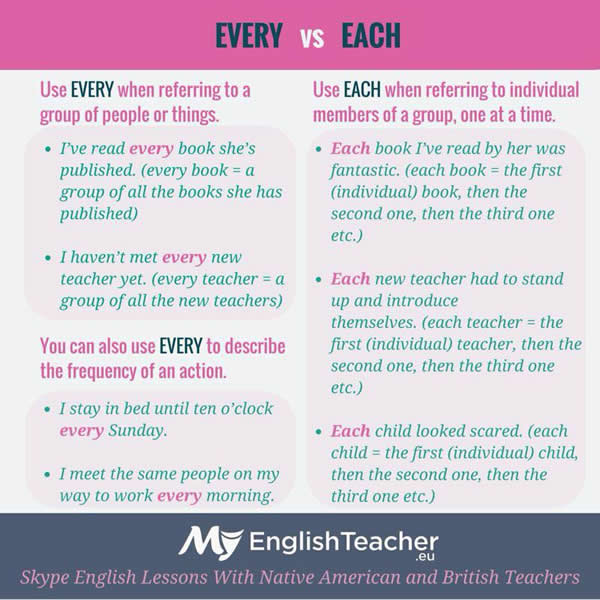 English Relative Grammar Clauses