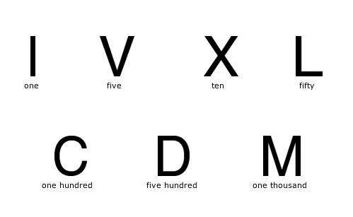 الرقم الروماني c يمثل 1 100 2 8 أرسل 1أو2