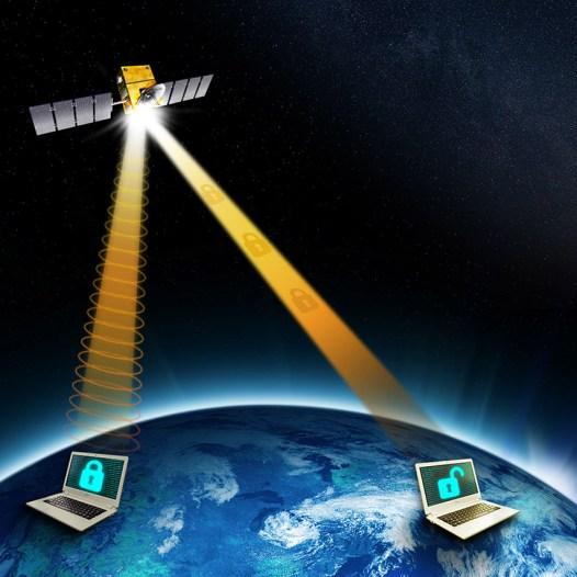 DER Génie Informatique et Télécommunication