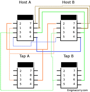 Creating a passive work tap | AnandTech Forums
