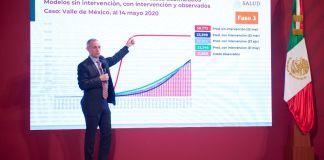 Este lunes se preportó 7 mil 633 defunciones y 71 mil 105 casos confirmados de COVID-19 lo que coloca a México en el 9° lugar mundial de decesos
