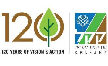 Logo del KKL