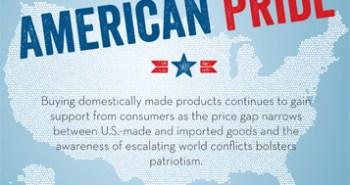 Made-In-America-Rasidential-Lighting