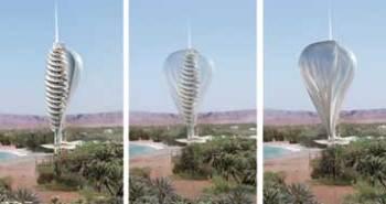 Al Ain Oasis World Class Medical Clinic