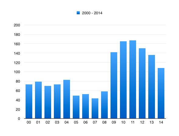 Skärmklipp 2015-01-02 11.03.03