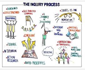 Collaborative-Inquiry-card-1024