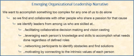 Emergening Org Leadership Narrative