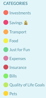 A list of our top level YNAB Categories